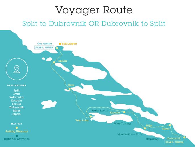 Split to Dubrovnik Medsailors