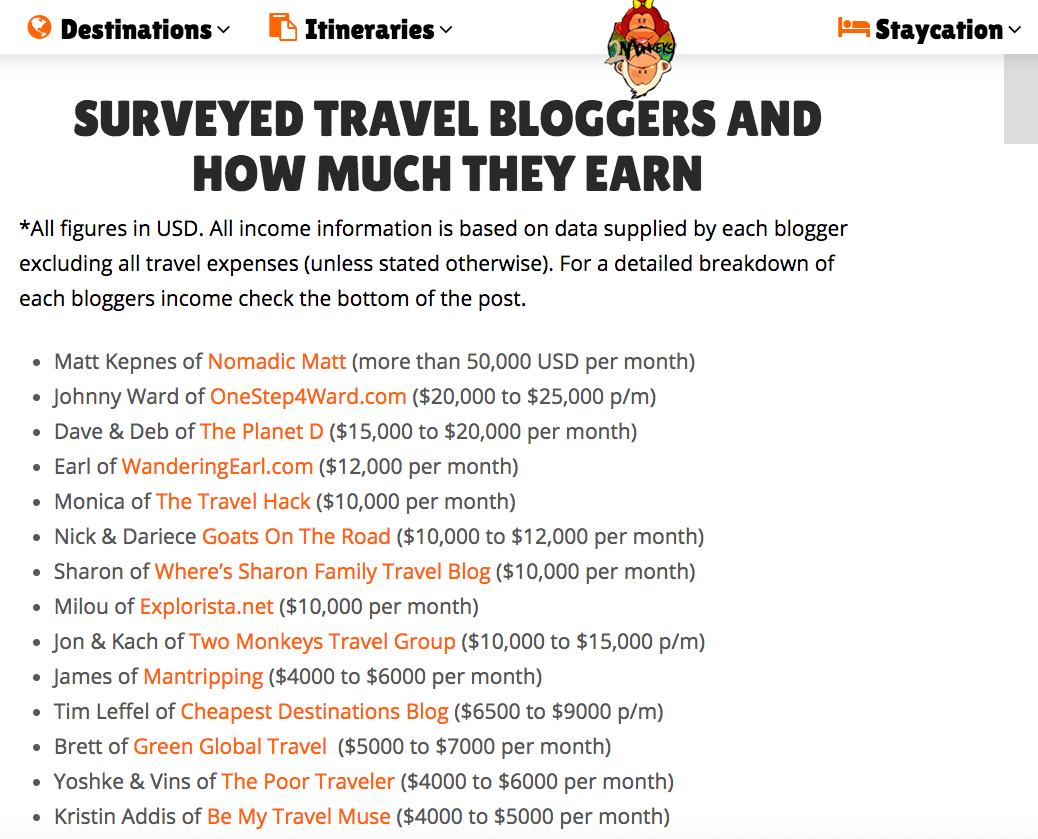 How much do travel bloggers earn?