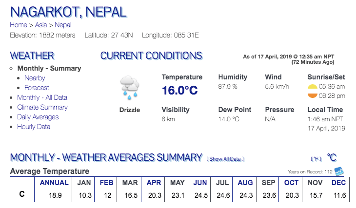 Nagarkot weather
